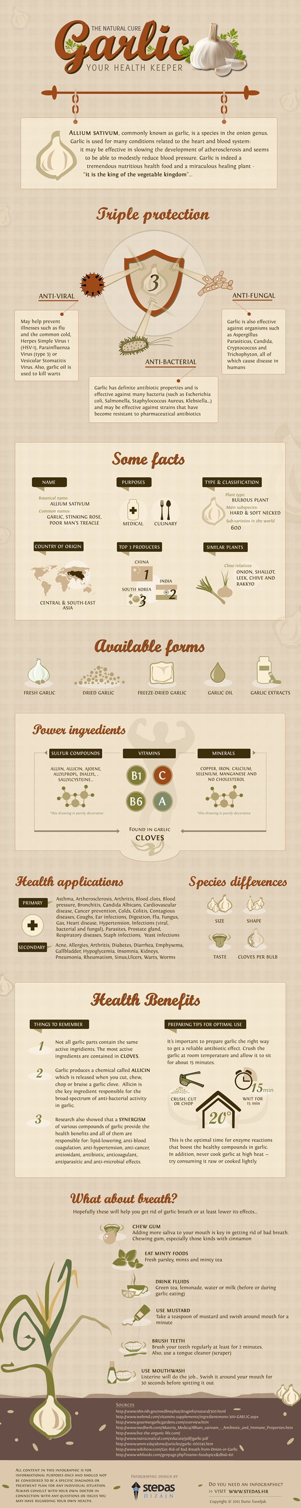 Infographic: Health Benefits of Garlic