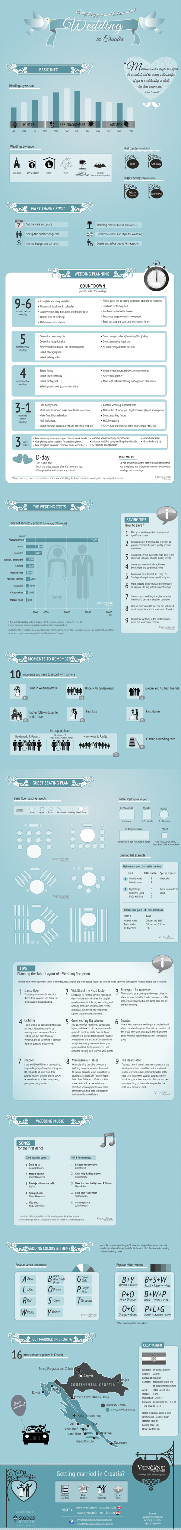 Infographic: Everything you need to know about getting married in Croatia